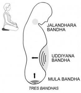 Maha-Bandha